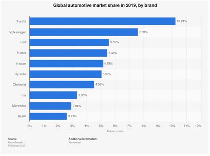 Curiosidades sobre el origen de las grandes marcas, Desafíos del marketing