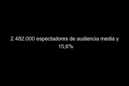 2 482 000 espectadores de audiencia media y 156 de cuota 1018 420x280 - 2.482.000 espectadores de audiencia media y 15,6% de cuota